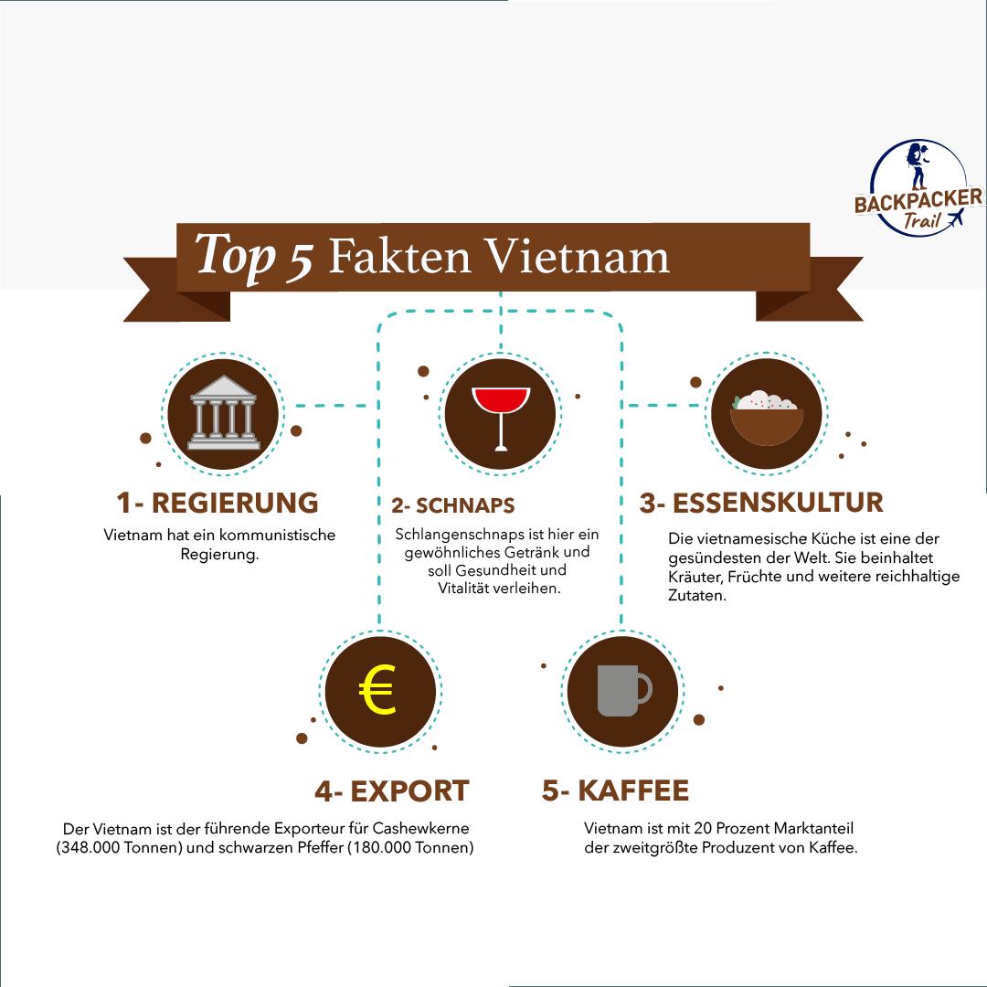 Top 5 Fakten Vietnam