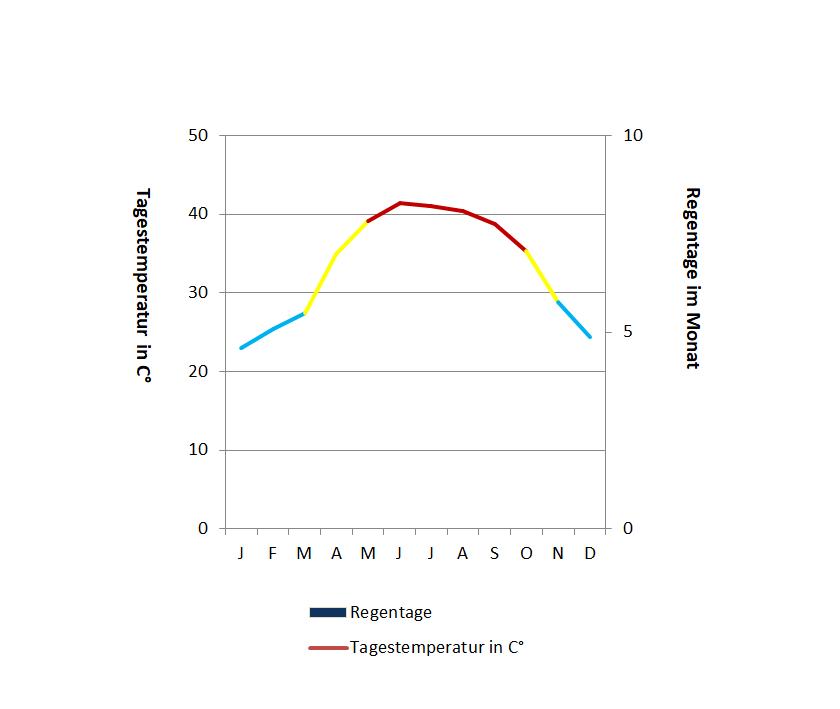 Luxor_Klima